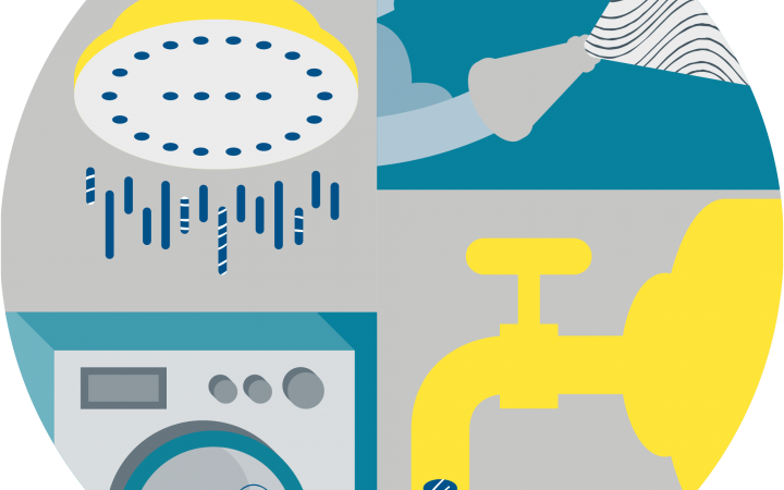 A graphic showing four things: a showerhead with running water, a washing machine, a running hose in a garden and a tap with a drip.